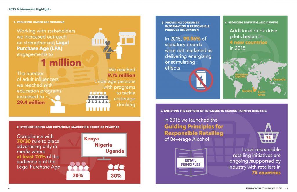 2015 Progress Report Achievement Highlights